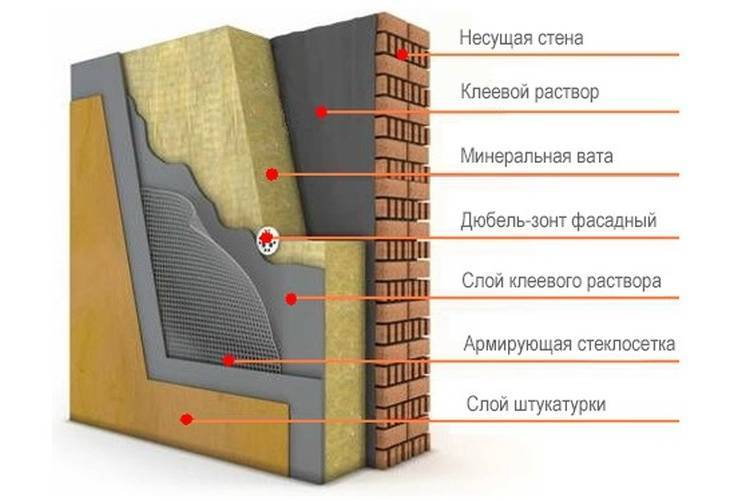 Как утеплить стену в квартире