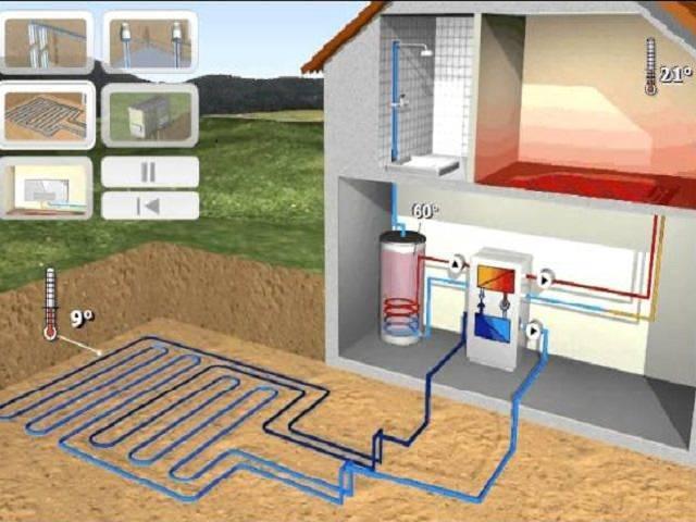 Геотермальный тепловой насос своими руками для отопления дома: устройство, проектирование, самостоятельная сборка