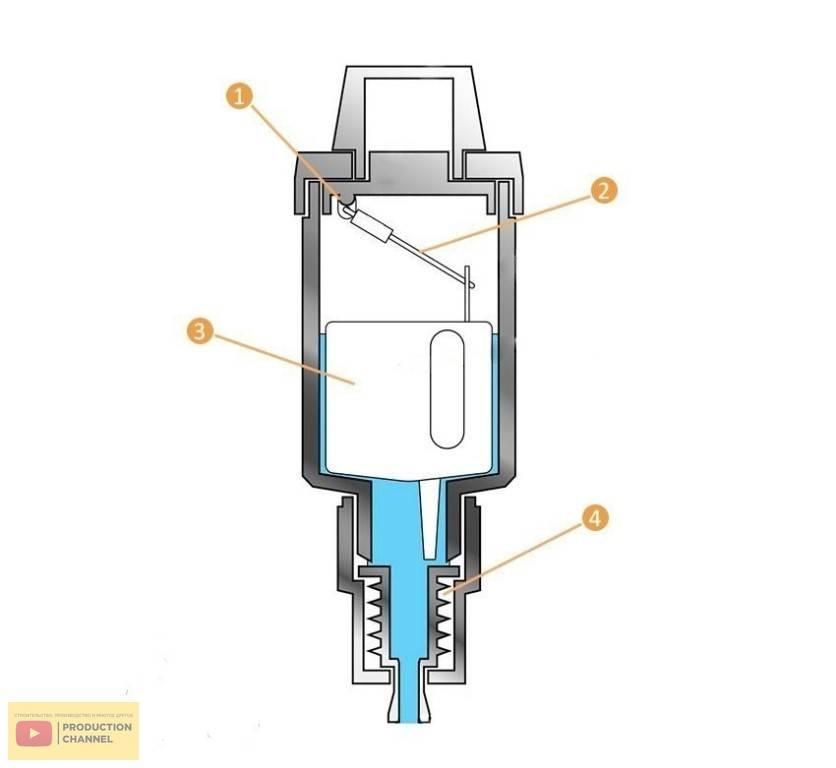 Воздушный клапан для отопления: основные виды, принцип работы и устройства, особенности монтажа спускника