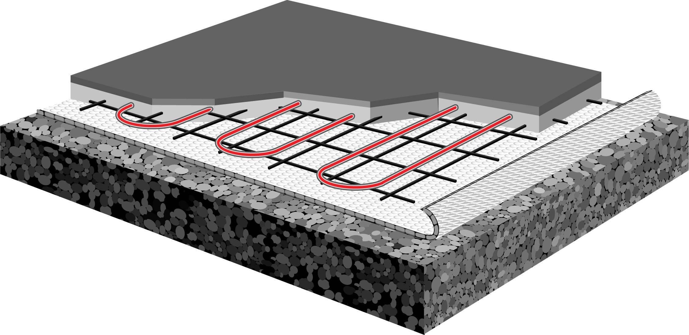 Теплоизоляция бетонного пола под стяжку своими руками