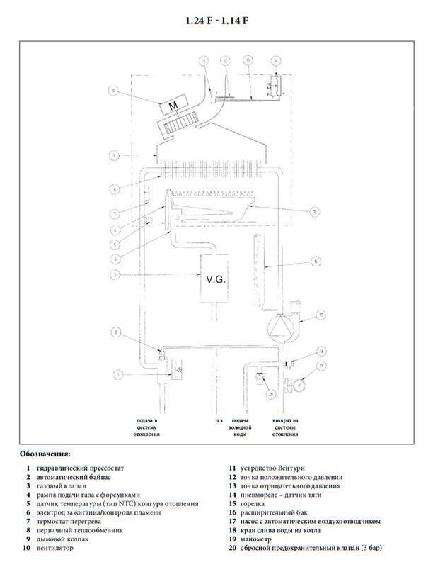 Бакси eco four 24 f - характеристики и возможности модели