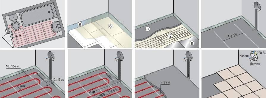 Теплый пол в ванной комнате и душевой: от выбора до установки своими руками