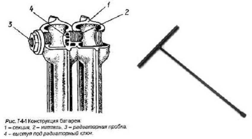 Как разобрать, нарастить и собрать радиатор отопления