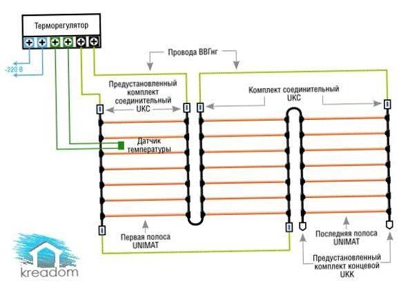 Как подключить инфракрасный теплый пол: описание, схема, разводка проводов