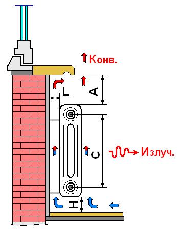 Радиаторы отопления, размеры: высокие, низкие, 150 - 2000 мм