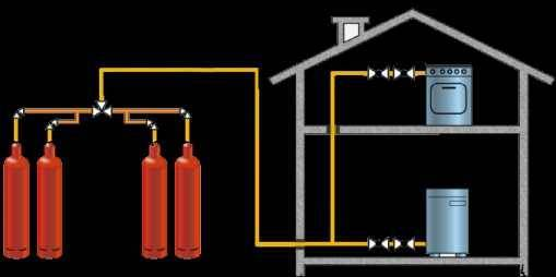 Как самостоятельно рассчитать суточный, месячный и годовой расход газа на отопление дома
