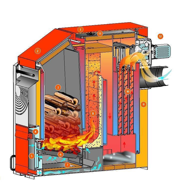 Котел на твердом топливе традиционного и длительного горения