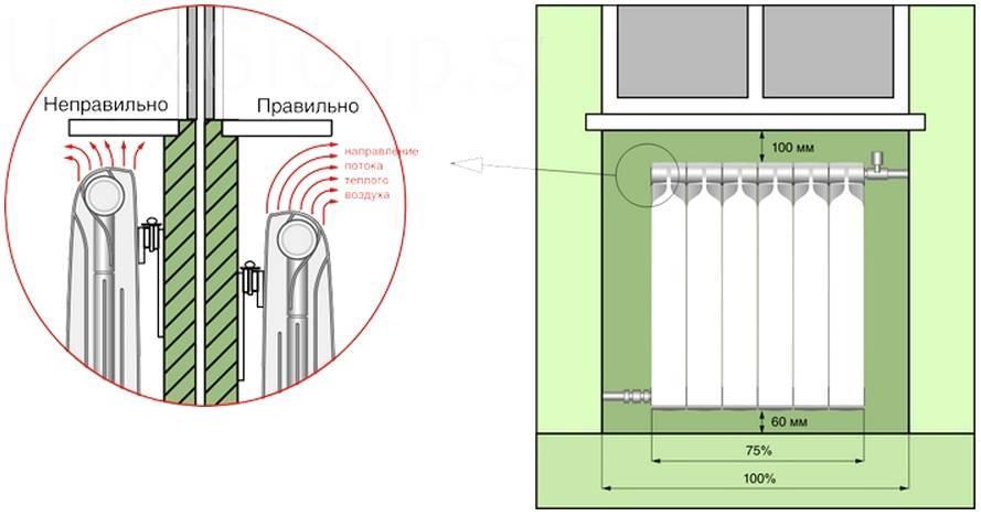 Демонтаж радиатора отопления: как снять батарею отопления в квартире, как открутить чугунный радиатор, как правильно снять старую батарею