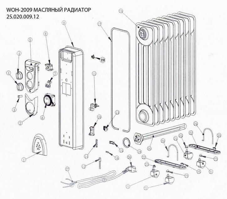 Ремонт масляного обогревателя своими руками: схема радиатора, не работает, не греет, как разобрать, если сломался, как отремонтировать