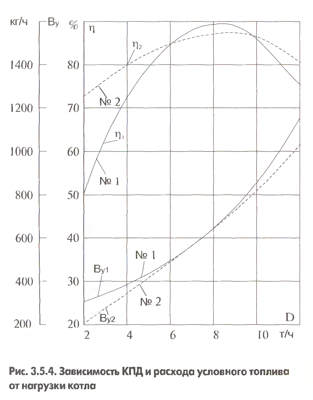 Котел 16 квт на сколько квадратных метров. как рассчитать мощность котла: учет теплопотерь и высоты потолоков, подробный пример расчета.