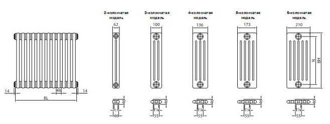 Обзор стальных батарей отопления