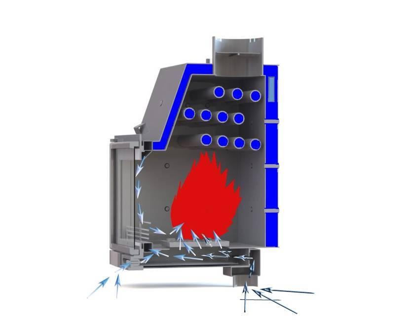 Дровяная печь с водяным контуром и теплообменником