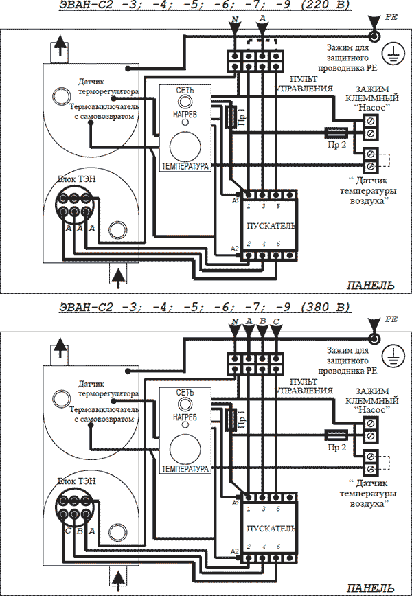 Подключение электрокотла к электричеству | расчет электропроводки