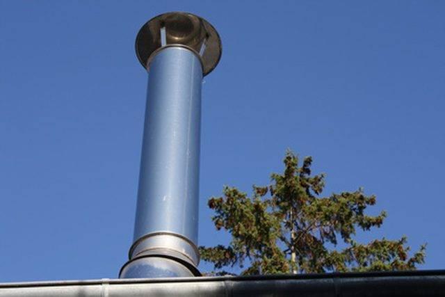 Ветер задувает газовый котел что делать