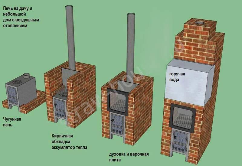Печь с водяным контуром: схема и монтаж основных элементов системы печного отопления (110 фото)