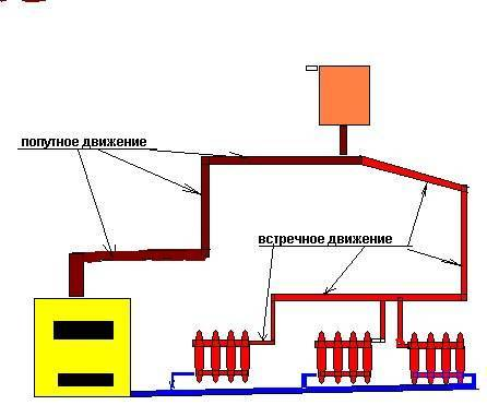 Монтаж гравитационной системы отопления - видео-инструкция. жми!
