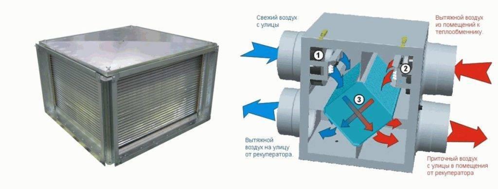 Cистемы вентиляции с рекуперацией тепла