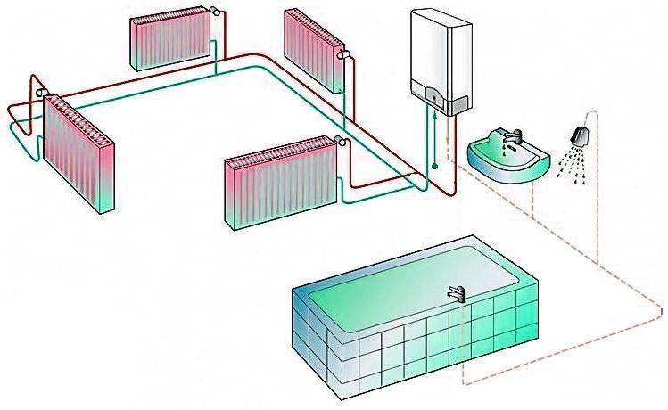 Автономное отопление своими руками: процесс монтажа автономного отопления дома