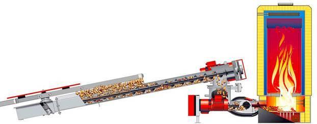 Котлы на опилках и щепе длительного горения: какие древесные отходы подходят для отопления