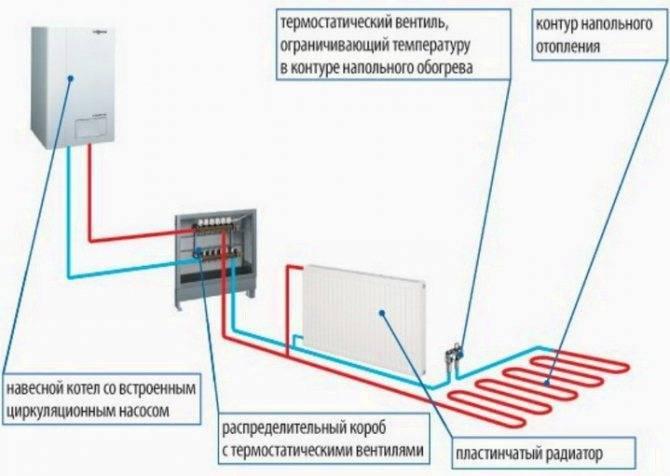 Как отключиться от центрального отопления - вместе