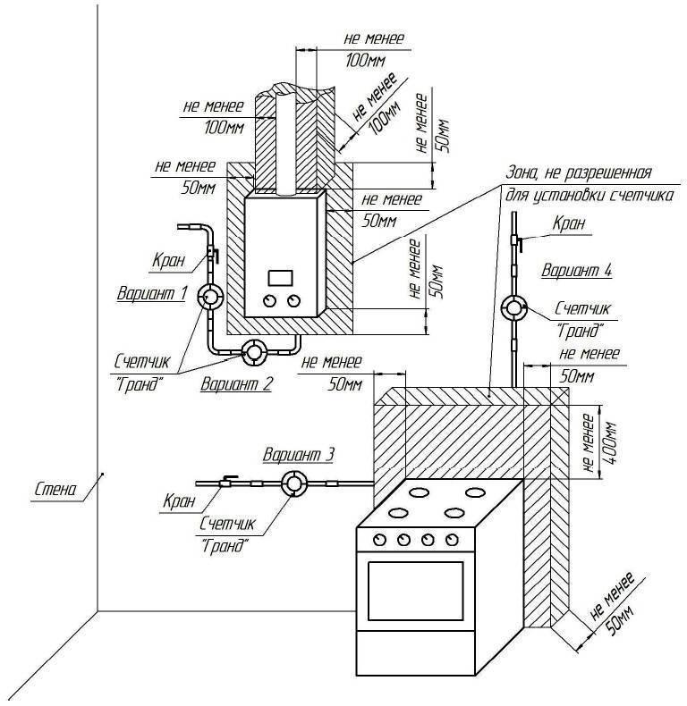 Правила установки газового котла отопления: установка и подключение, проект монтажа, технические условия, инструкция на фото и видео