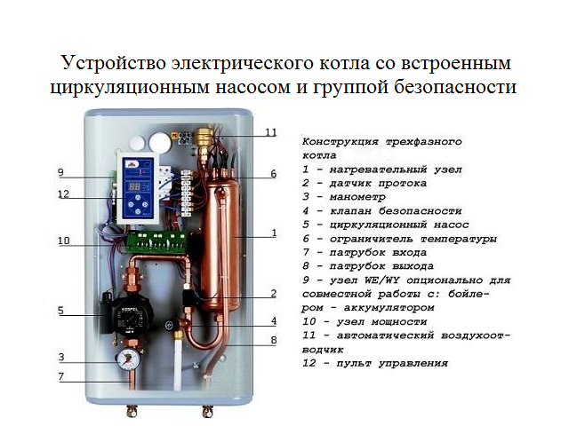 Электрокотлы: как правильно выбрать электрокотел для отопления дома их достоинства и недостатки