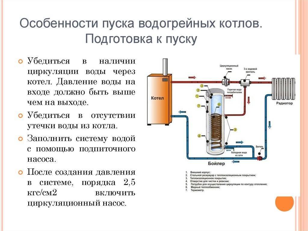 Правила устройства и безопасной эксплуатации паровых котлов: принцип работы, сфера применения.