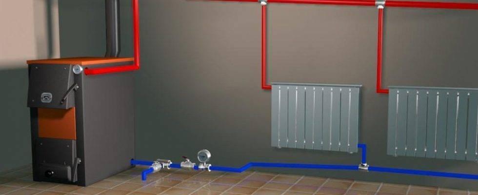 Какое отопление гаража лучше – варианты систем своими руками