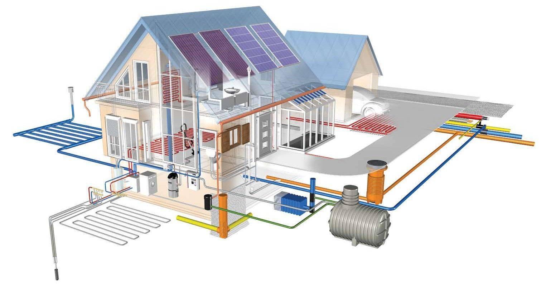 Бесплатное отопление дома. снижаем затраты на тепло до минимума