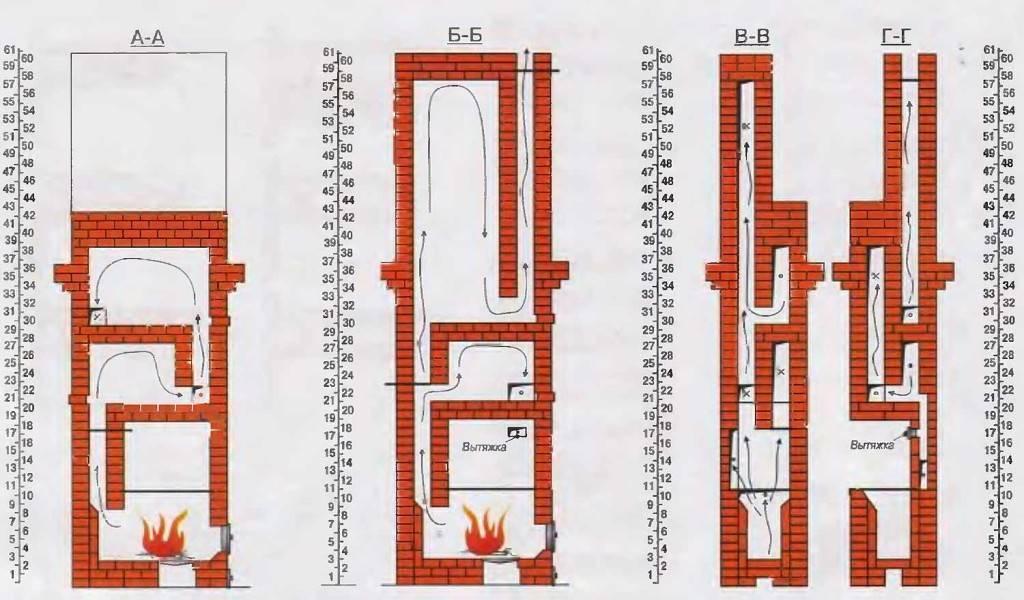 Колпаковая печь для отопления дома своими руками: порядовка, чертежи, пошаговая инструкция