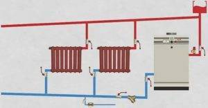 Газовый котел в частном доме: порядок замены