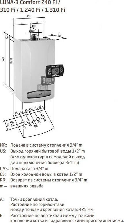 Напольные газовые, конвекционные котлы baxi slim мощностью (14.9 - 62.2 квт)