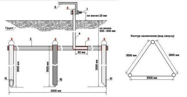 Своими руками: заземление газового котла в частном доме своими руками, как сделать самому, ремонт и строительство