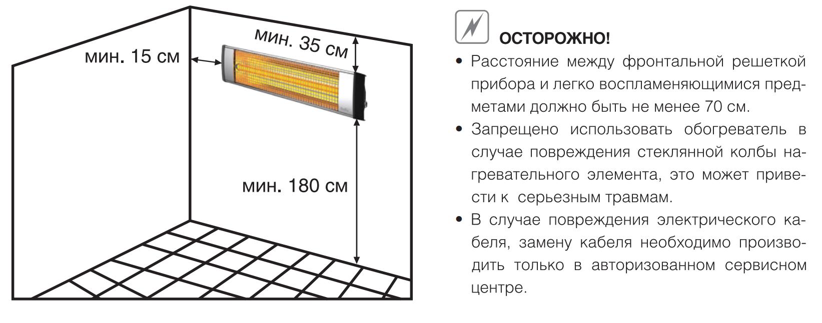 Керамические обогреватели — виды и принцип работы. жми!