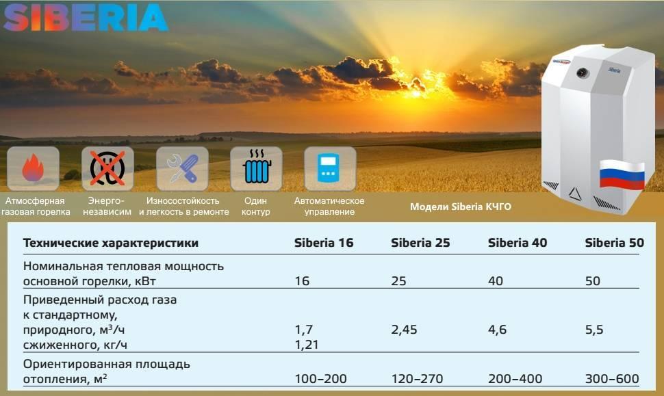 Обзор настенных и напольных газовых котлов сиберия