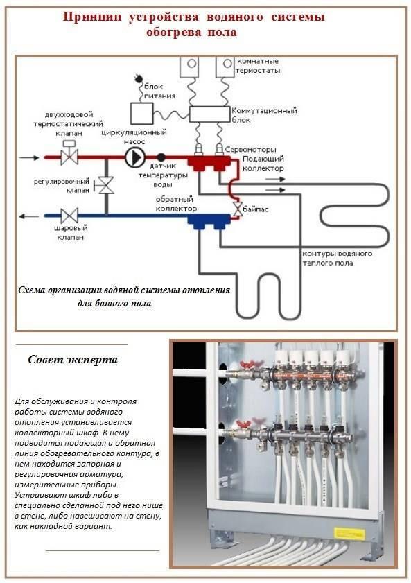 Как сделать теплый пол от отопления – схемы монтажа, материалы, правила расчетов, особенности укладки труб
