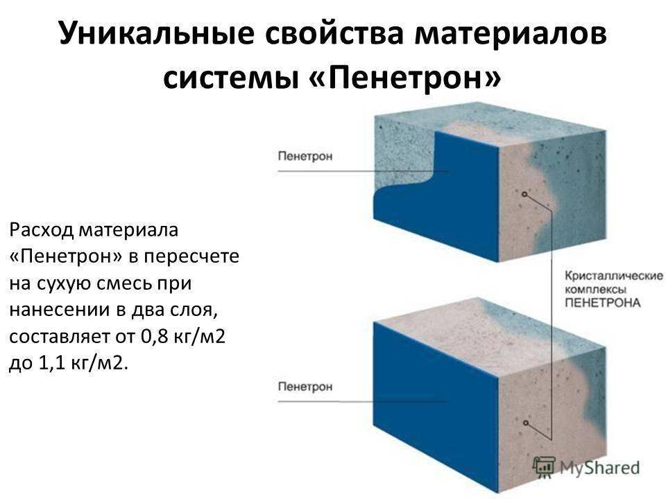 Инструкция по применению гидроизоляции Пенетрон