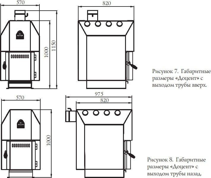Печь профессора бутакова: принципы работы, устройства и модельный ряд
