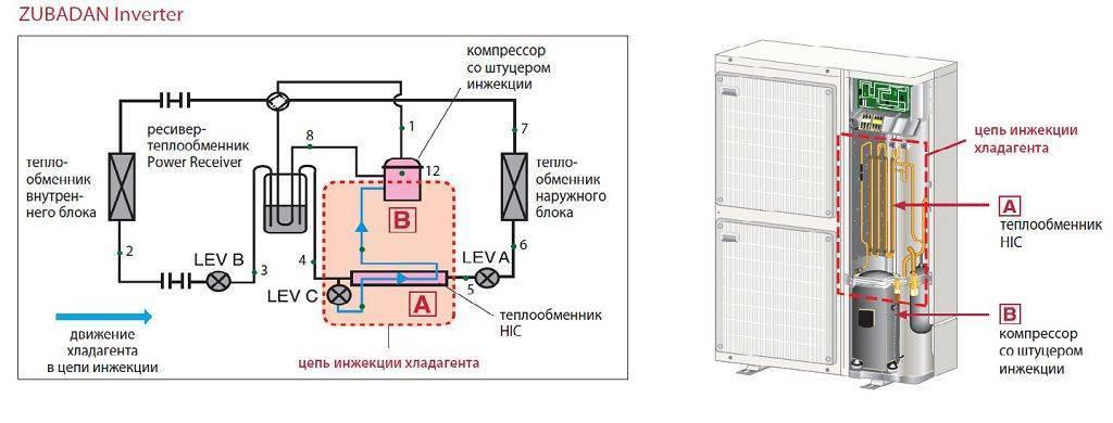 Давление в системе отопления: виды, способы контроля и регулировки в системе закрытого типа