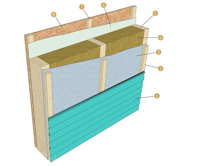 Пароизоляция между первым и вторым этажом в каркасном доме - строим сами