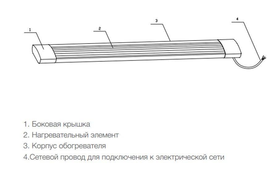 Ик-потолочный обогреватель: сравнение с конвективными отопителями, обзор, обслуживание и профилактический ремонт