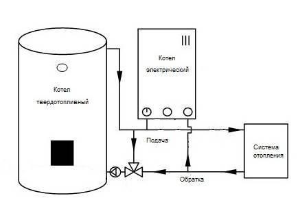 Схема подключения электрокотла: варианты