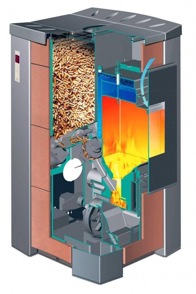 Отопление дома пеллетами - система отопления