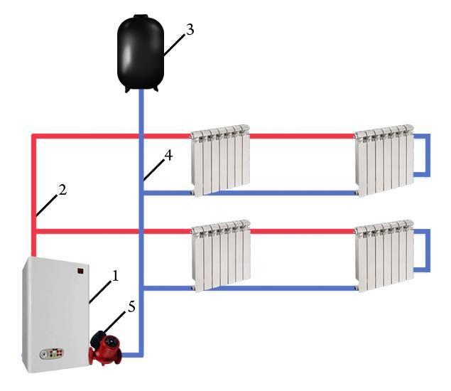 Какая система отопления лучше функционирует однотрубная или двухтрубная