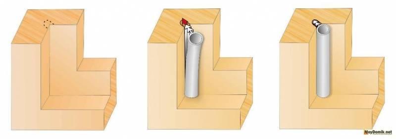 Ремонт деревянных окон своими руками: рекомендации