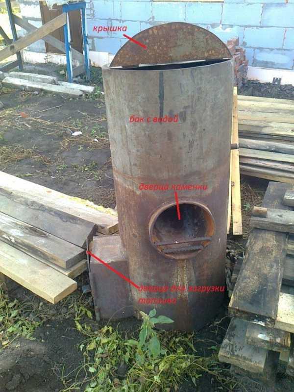 Котлы для бани –  как выбрать нужный агрегат и правильно устроить котельную?