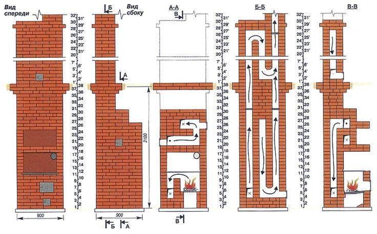 Двухэтажная печь с двумя топливниками – особенности, плюсы и минусы