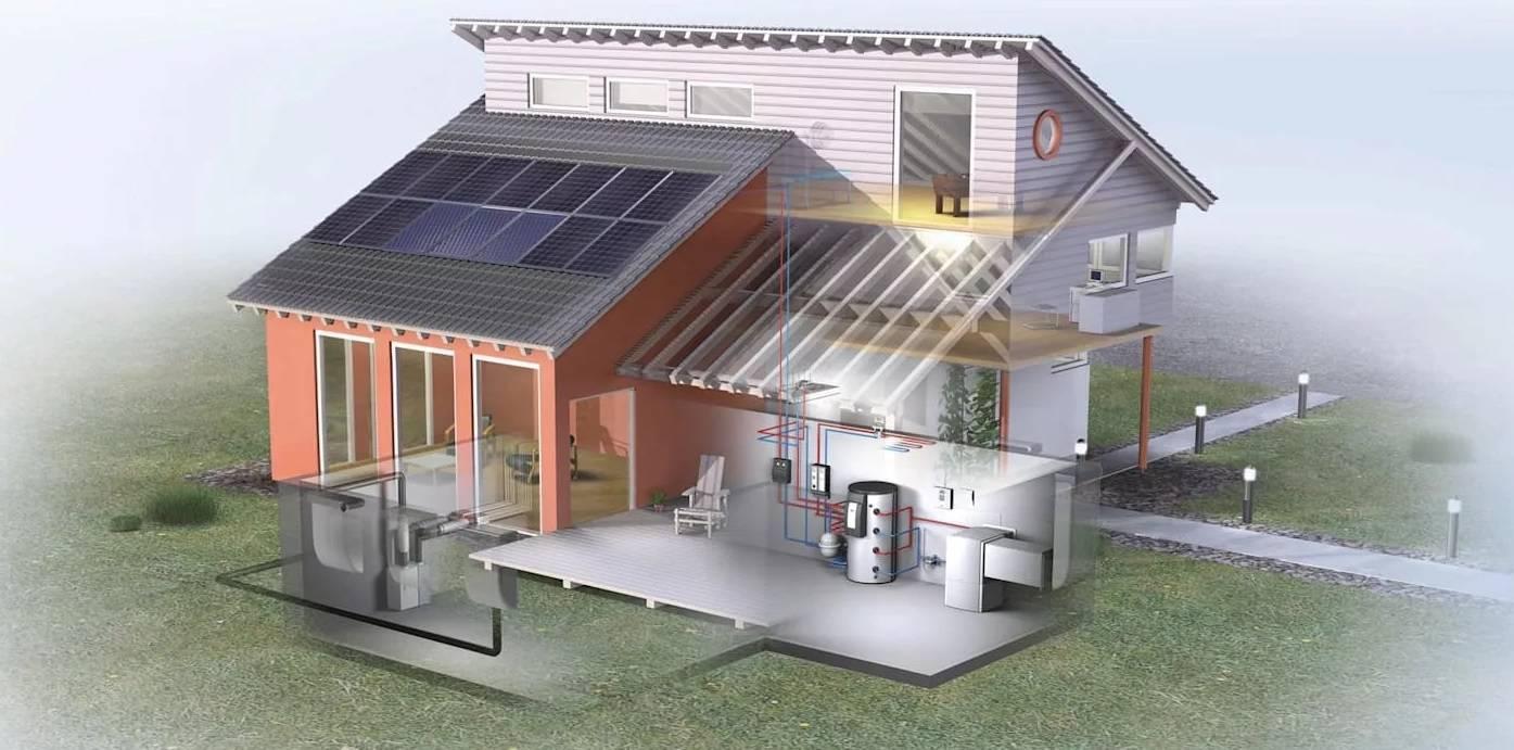 Автономное газовое отопление частного дома — варианты устройства и обзор лучших решений
