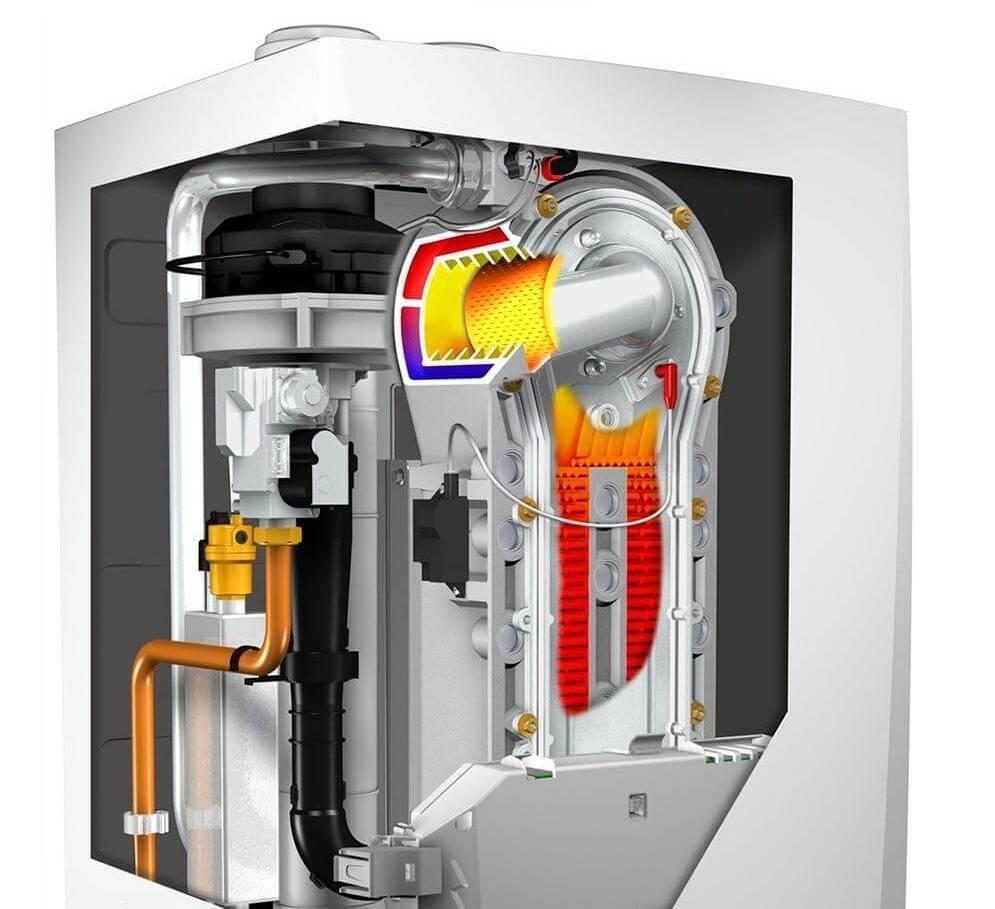 Устройство и принцип работы газового конденсационного котла