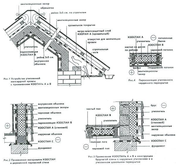 Изоспан в: инструкция по применению. описание этапов работы